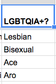 A spreadsheet column with the title reading LGBTQIA+? and the data below as Lesbian, Bisexual, Ace, Aro